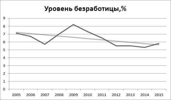 http://rusrand.ru/files/15/08/05/150805122332_01.jpg