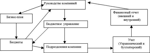http://www.market-pages.ru/images/analizhd/image018.jpg
