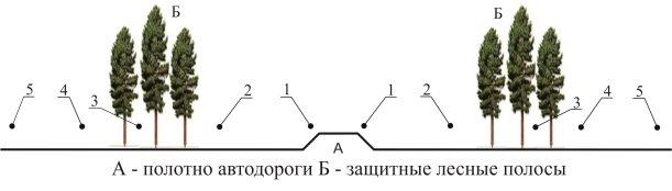 D:\Разное\МАГИСТРАТУРА\НАУЧНЫЕ СТАТЬИ\Статья 8 (РИНЦ)\План-схема (замеры ветрового потока).jpg