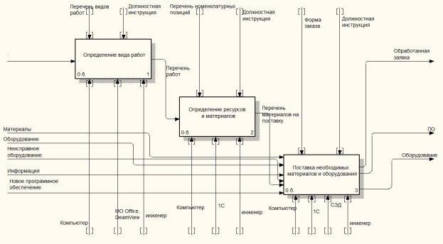 должностная инструкция инженер по информационным технологиям - фото 6