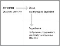 Навигационная схема приложения