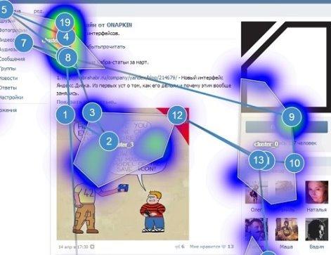 Кластерный-анализ-изображения-image-cluster-analysis-eyetracking.by_.jpg