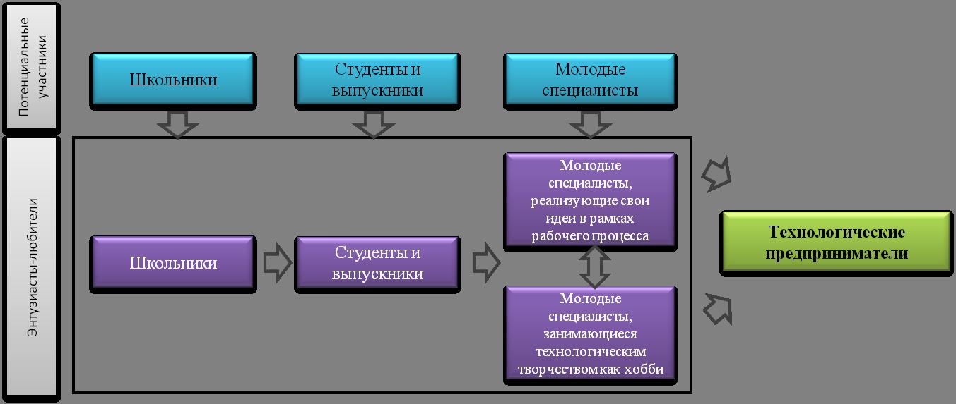 C:\Documents and Settings\Вера\Рабочий стол\Новая папка (3)\Рисунок3.png