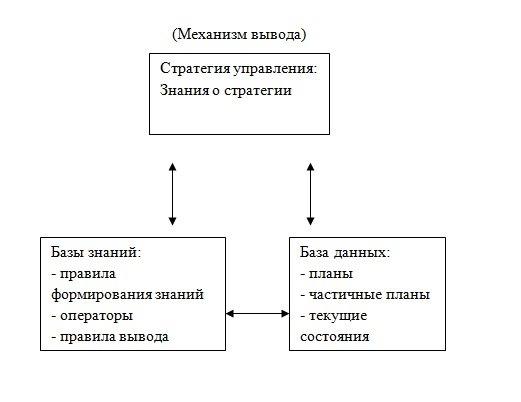 C:\Users\Рустам\Desktop\Безымянный.jpg