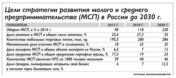 http://cdn.vedomosti.ru/image/2015/7z/1dsyu8/default-1sjo.png