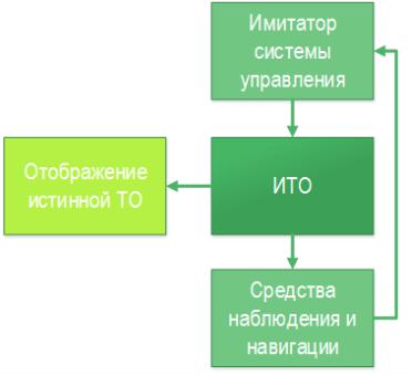 C:\Users\Andrey\Desktop\Дип\бс-1.png