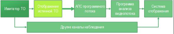 C:\Users\Andrey\Desktop\Дип\бс-2.png