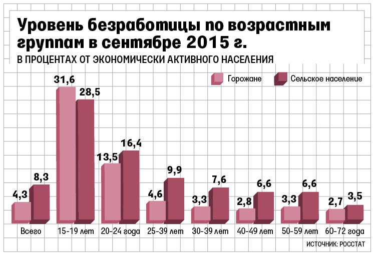 http://cdn.vedomosti.ru/image/2015/8c/1bv2b2/fullscreen-1q13.png