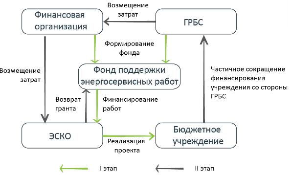 C:\Users\Александр\Desktop\1234567.png