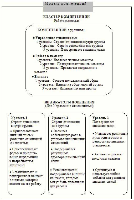 http://intellect-invest.org.ua/content/userfiles/images/vypuski/Yarygin_ris_2_2010-4.jpg