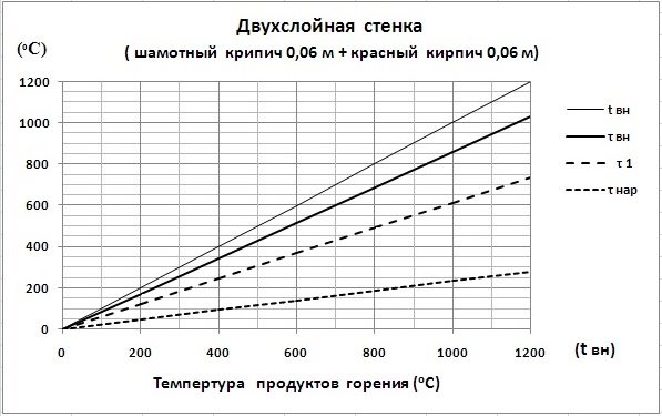 C:\Users\Владимир\Desktop\Картинки графиков\Ш0,06+Кр0,06.jpg
