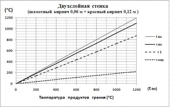 C:\Users\Владимир\Desktop\Картинки графиков\Ш0,06+Кр0,12.jpg