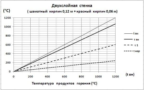 C:\Users\Владимир\Desktop\Картинки графиков\Ш0,12+Кр0.06.jpg