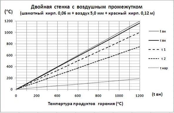 C:\Users\Владимир\Desktop\Картинки графиков\Ш0,06+В+Кр0,12.jpg