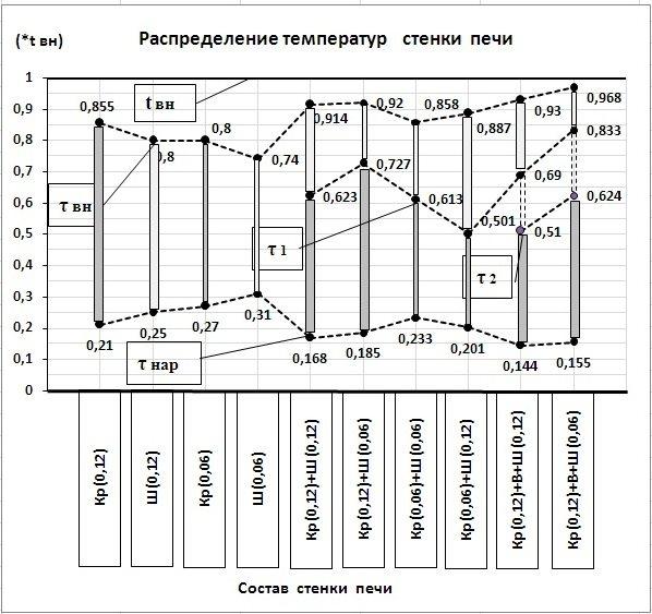 C:\Users\Владимир\Desktop\Картинки графиков\Суммарн.гр..jpg
