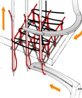 Как устроена плоскошовная машина