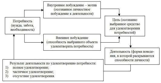 Электронный учебник.