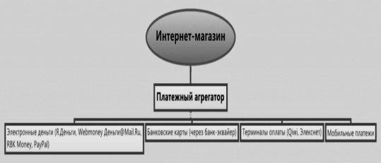 агрегатор1.jpg