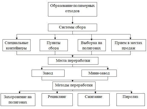 схема переработки.jpg