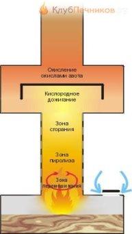 C:\Users\user\Desktop\Учёба\Наука\статья\5468468648.jpg