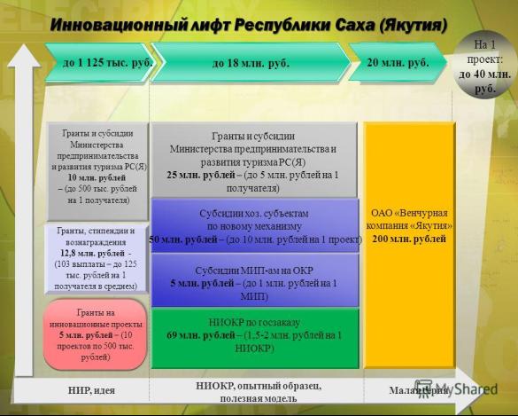 http://images.myshared.ru/534535/slide_5.jpg