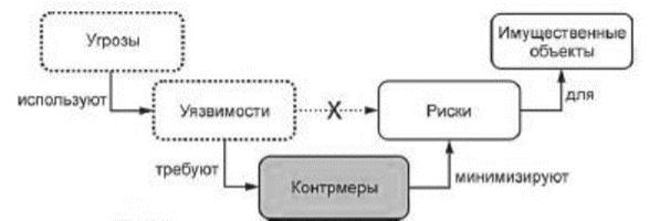 C:\Users\Andrey\Desktop\1.PNG