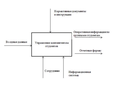 Функциональная девушка модель работы вуза работа девушки 18 в москве