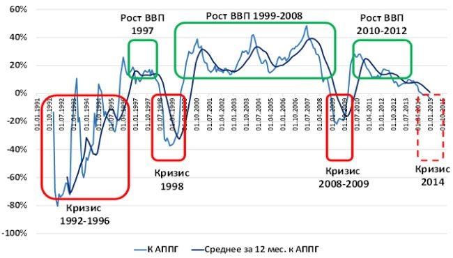 http://expert.ru/data/public/484530/484542/untitled-6.jpg