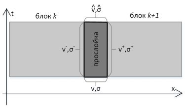 ivanov_scheme