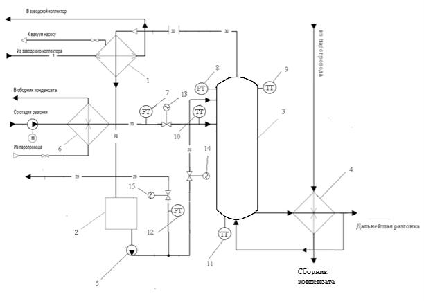 Описание технологического процесса теплообменника Кожухотрубный конденсатор ONDA M 126 Элиста