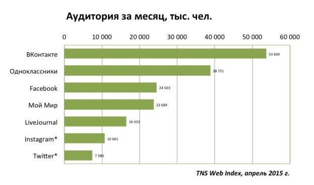 https://br-analytics.ru/blog/wp-content/uploads/2015/07/%D0%90%D1%83%D0%B4%D0%B8%D1%82%D0%BE%D1%80%D0%B8%D1%8F-%D0%B7%D0%B0-%D0%BC%D0%B5%D1%81%D1%8F%D1%86.jpg