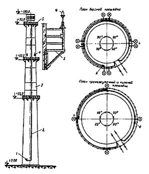 Футеровка дымовых железобетонных труб сваи мостовые арматура