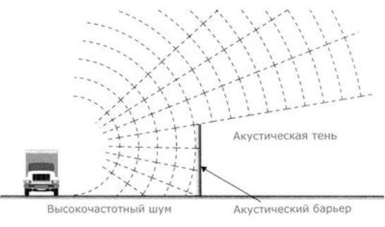 http://nado-zabor.ru/wp-content/uploads/2013/05/106.jpg