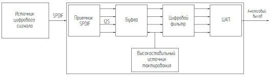 D:\Dropbox\Учёба\9 семестр\Публикация\sch2.jpg