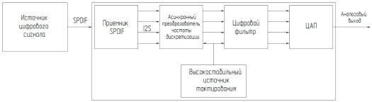 D:\Dropbox\Учёба\9 семестр\Публикация\sch4.jpg