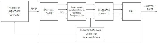 D:\Dropbox\Учёба\9 семестр\Публикация\sch3.jpg