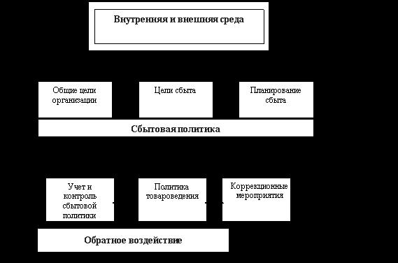 должностная инструкция оператора связи 1 класса - фото 4