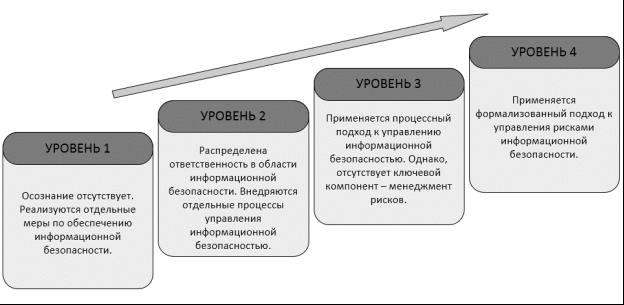C:\Users\Andrey\Desktop\78989.PNG