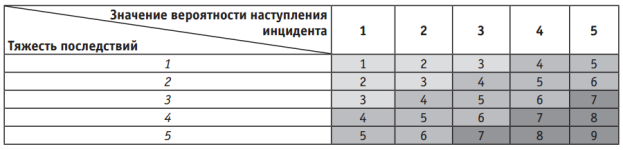 C:\Users\Andrey\Desktop\112.PNG