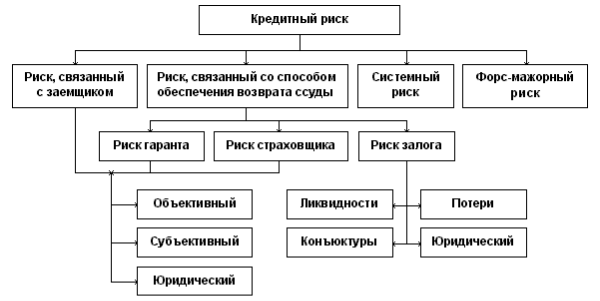 кредит в банке на 400000 рублей
