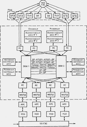 C:\Documents and Settings\Admin\Рабочий стол\статья по информатике\elektricheskaya-chast-1544.png