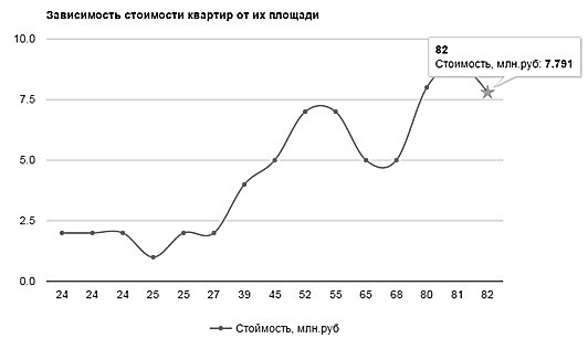 C:\Users\IKZN\Downloads\стоимости.jpg