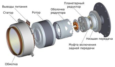 устройство электродвигателя шевроле вольт