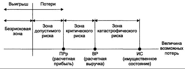 http://ok-t.ru/studopediaru/baza8/286952525161.files/image020.png