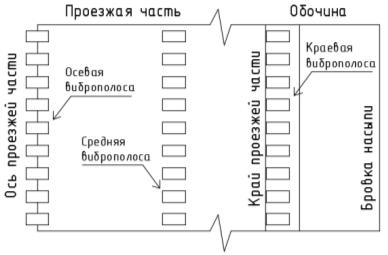C:\Users\Анастасия\Desktop\graham's deer\documents\1 курс 2 семестр\нирс\статьи\виды.PNG