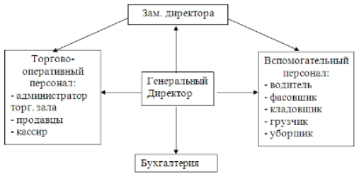 http://www.bestreferat.ru/images/paper/69/04/7480469.png