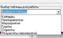 C:\Users\Андрей\Desktop\табл.JPG