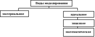 http://do.gendocs.ru/pars_docs/tw_refs/238/237943/237943_html_29df5842.png