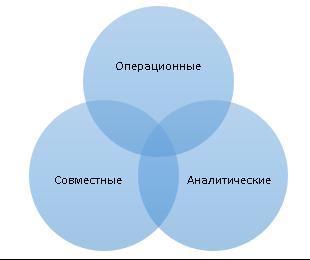 Crm системы типы как загрузить логотип в битрикс