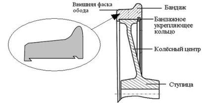 http://konspekta.net/studopediainfo/baza3/1517839518272.files/image014.jpg